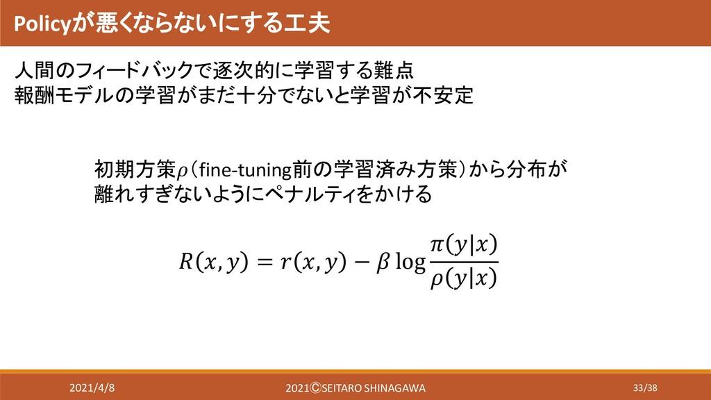 33/38 2021/4/8 2021ⒸSEITARO SHINAGAWA Policyが悪く...