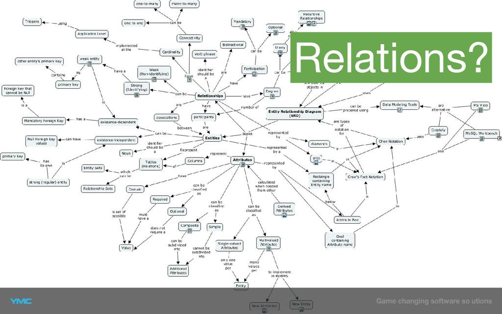 Relations?