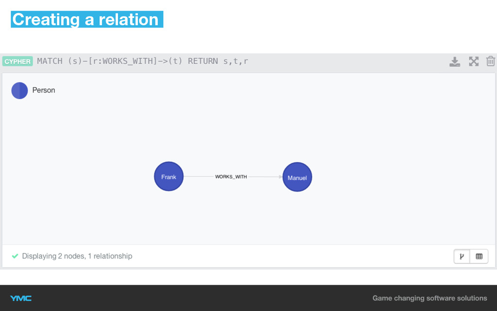 Creating a relation