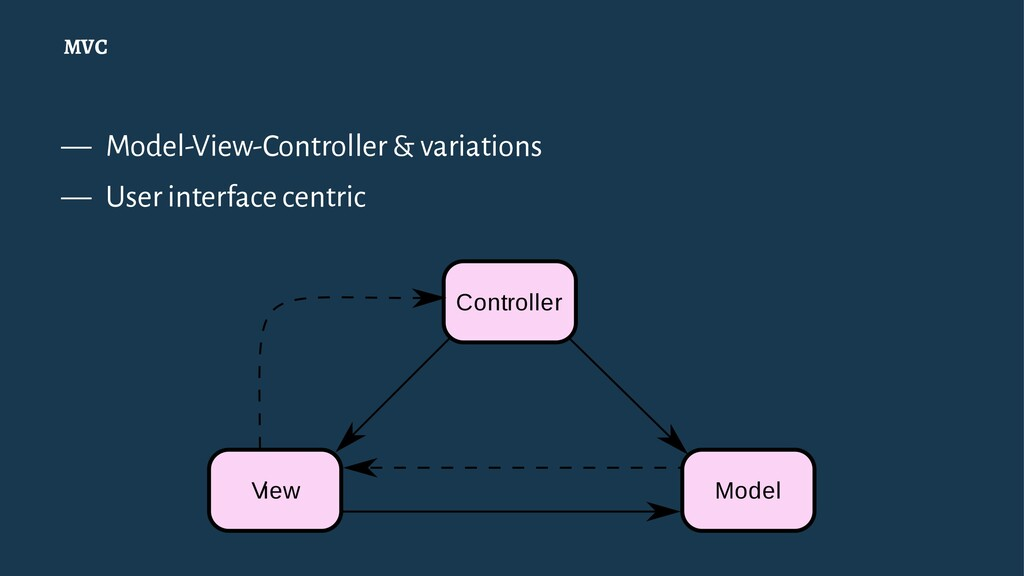 MVC — Model-View-Controller & variations — User...