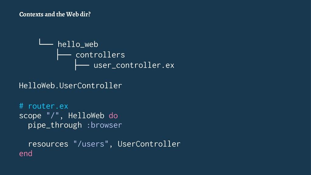 Contexts and the Web dir? └── hello_web ├── con...