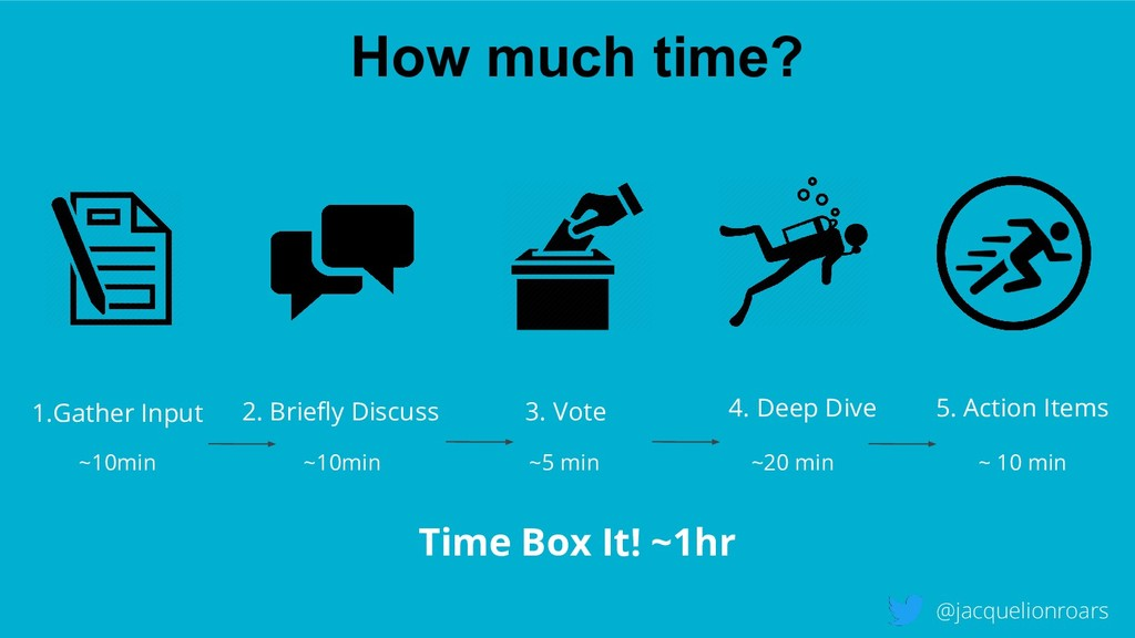 How much time? @jacquelionroars 1.Gather Input ...