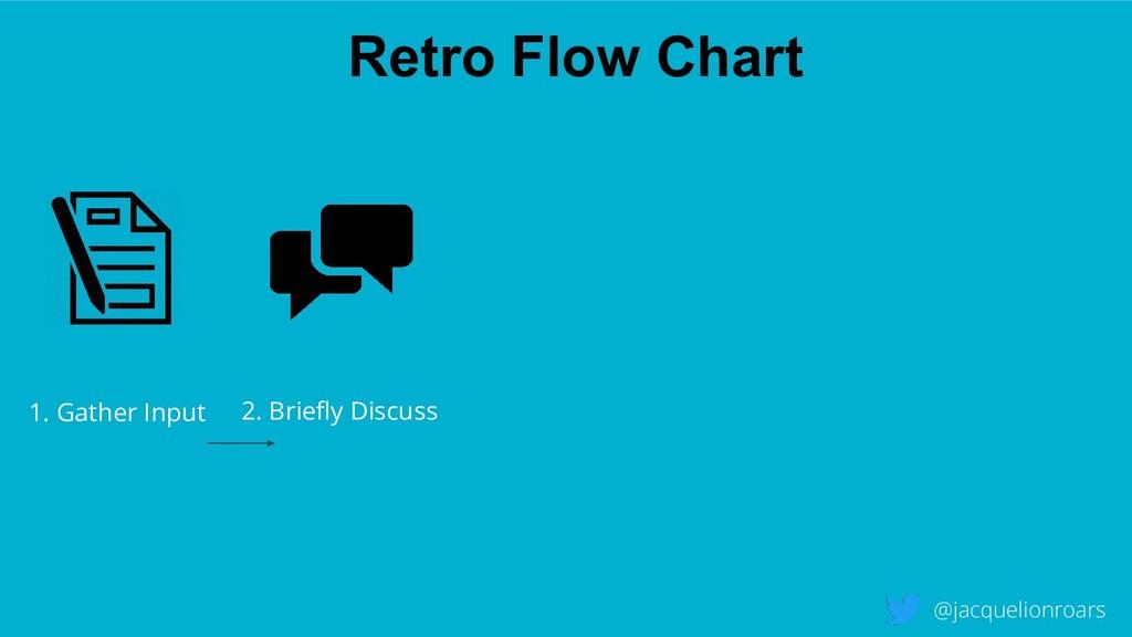 Retro Flow Chart @jacquelionroars 1. Gather Inp...