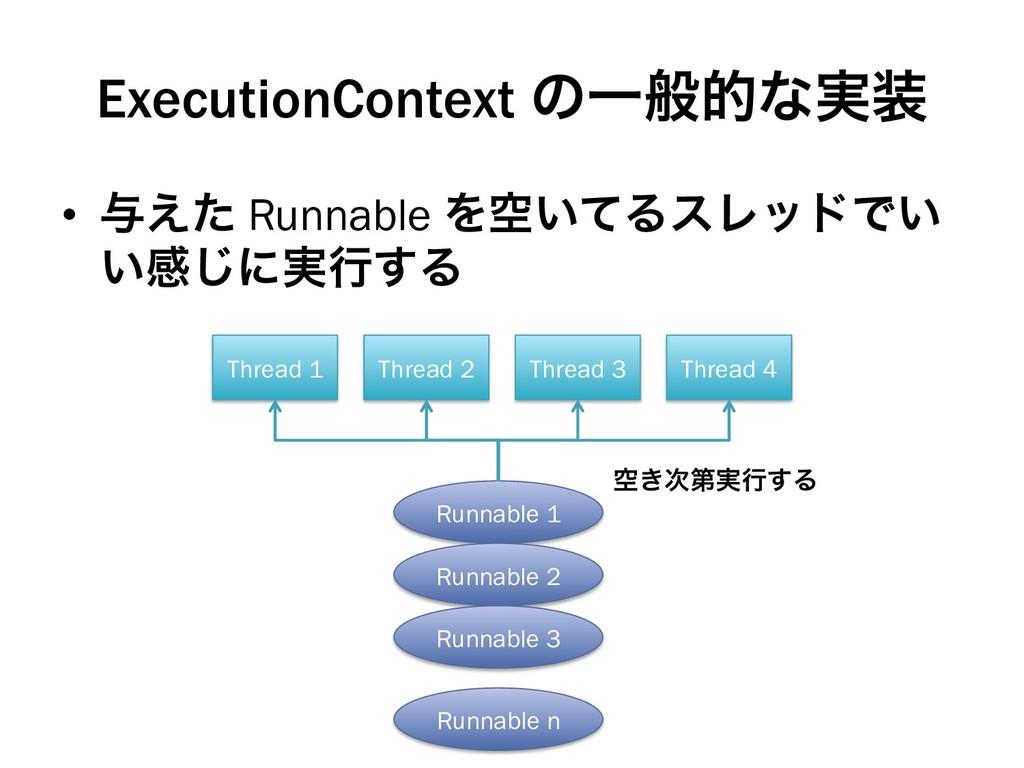 ExecutionContext ͷҰൠతͳ࣮ Thread 1 Thread 2 T...