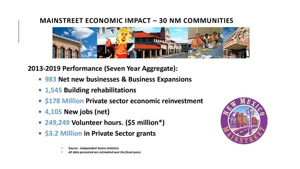 MAINSTREET ECONOMIC IMPACT – 30 NM COMMUNITIES ...