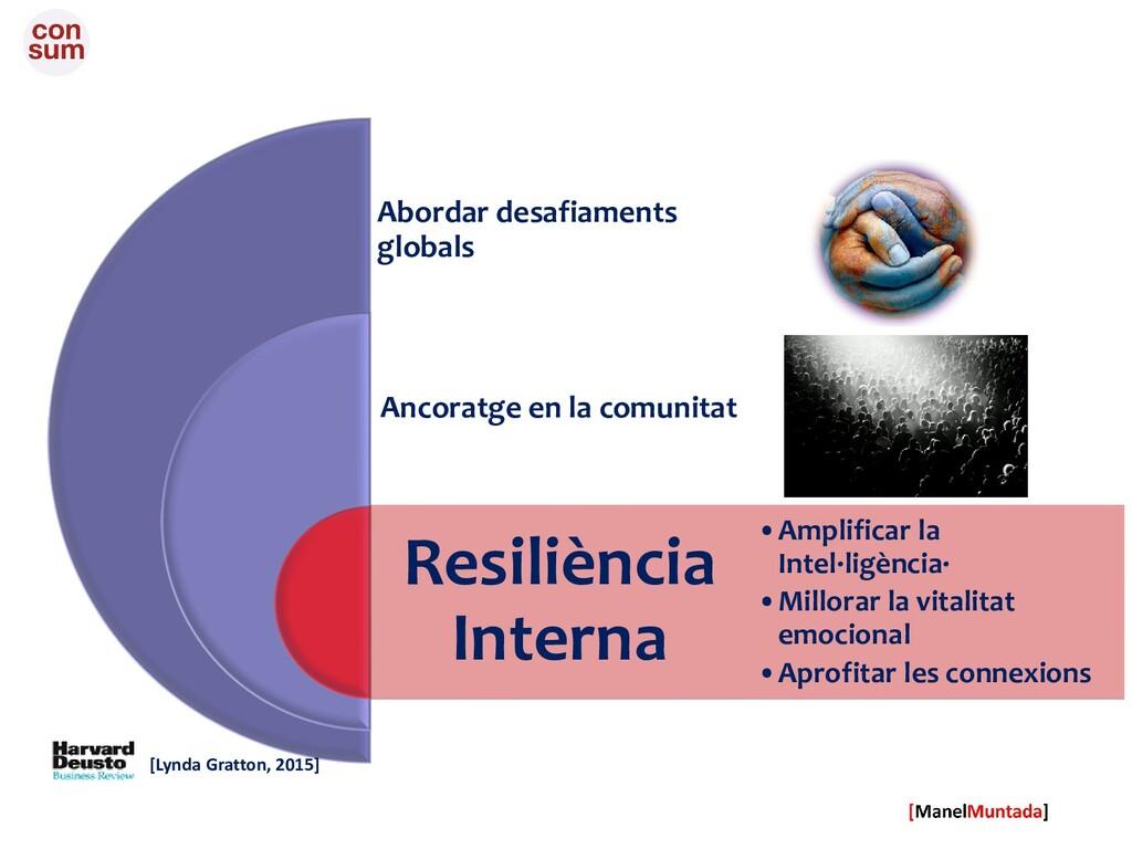 Abordar desafiaments globals Ancoratge en la co...