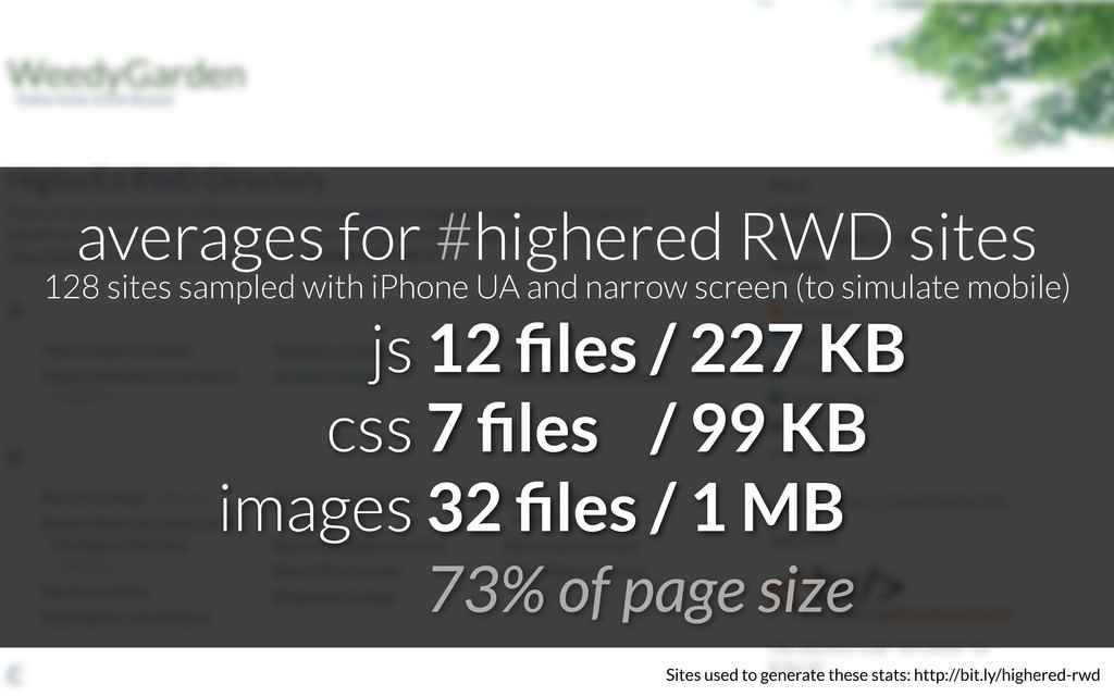 js css images Sites used to generate these stat...