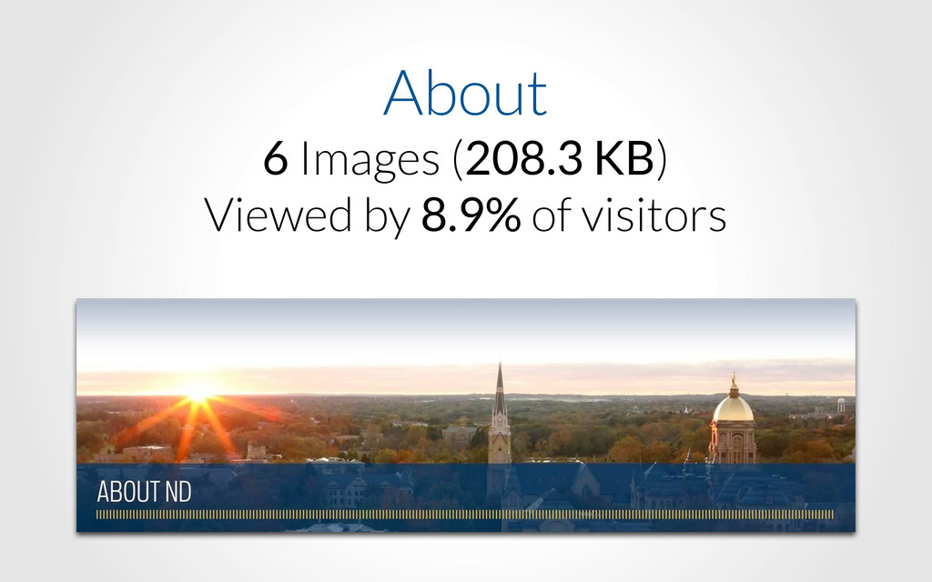 About 6 Images (208.3 KB) Viewed by 8.9% of vis...