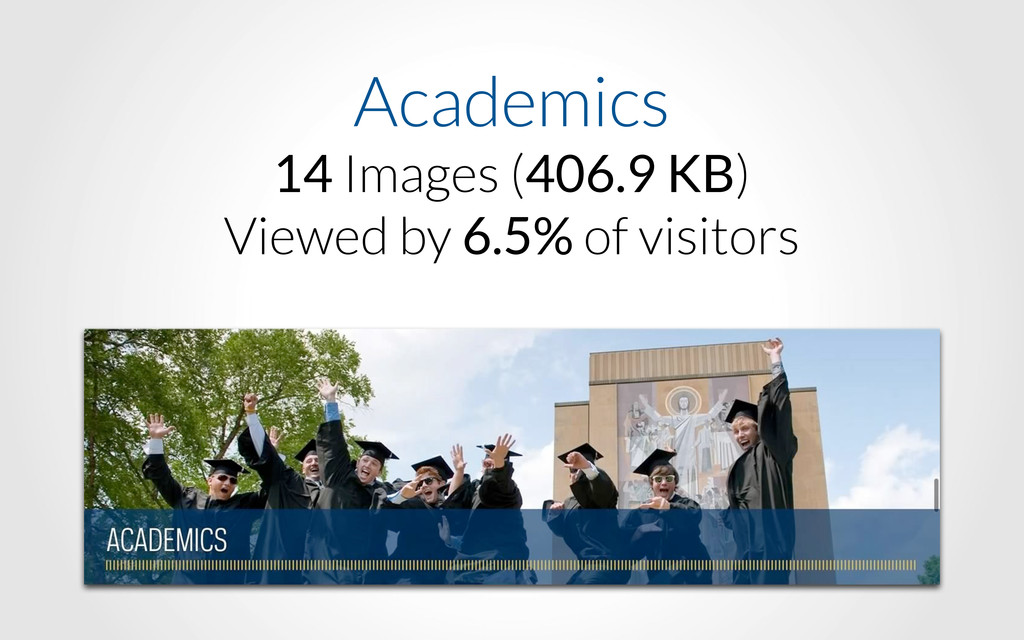 Academics 14 Images (406.9 KB) Viewed by 6.5% o...