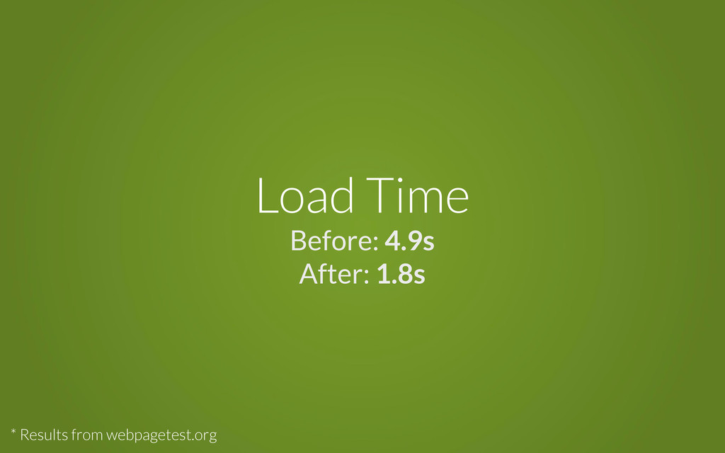 Load Time Before: 4.9s After: 1.8s * Results fr...