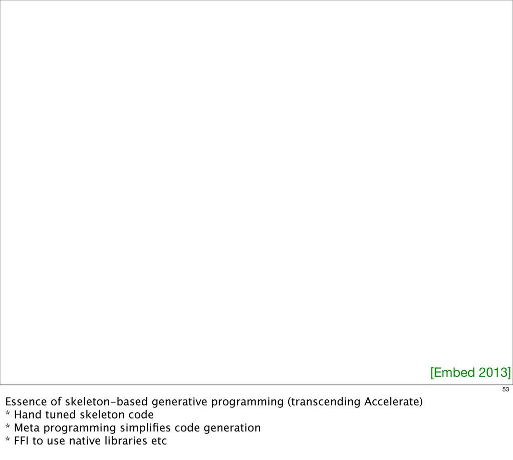 [Embed 2013] 53 Essence of skeleton-based gener...