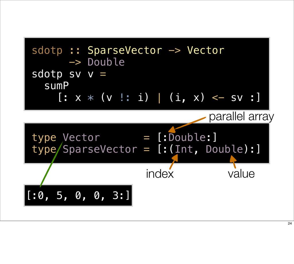 type Vector = [:Double:] type SparseVector = [:...