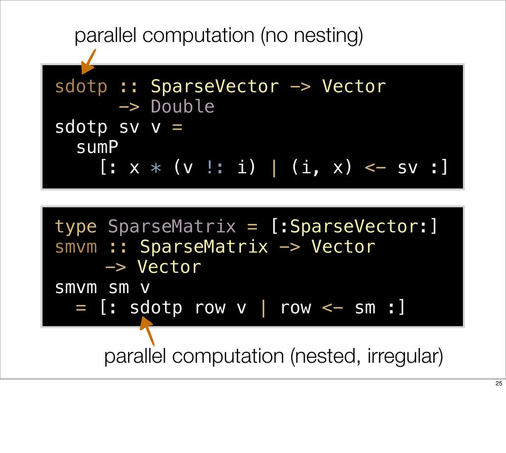 sdotp :: SparseVector -> Vector -> Double sdotp...