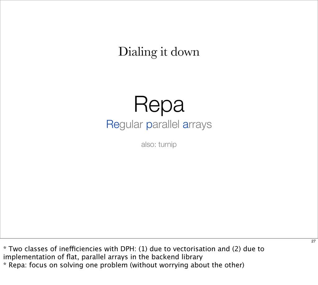 Repa Regular parallel arrays also: turnip Diali...