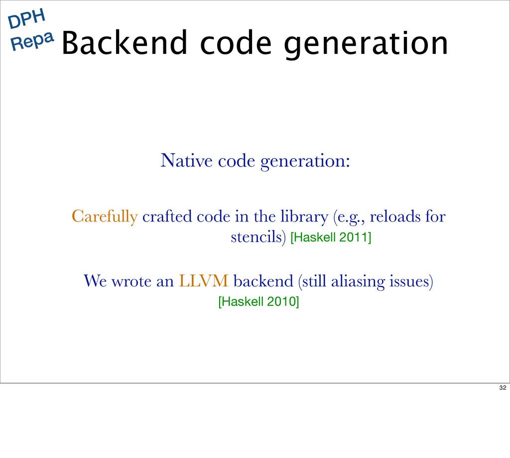 Backend code generation DPH Repa Carefully craf...