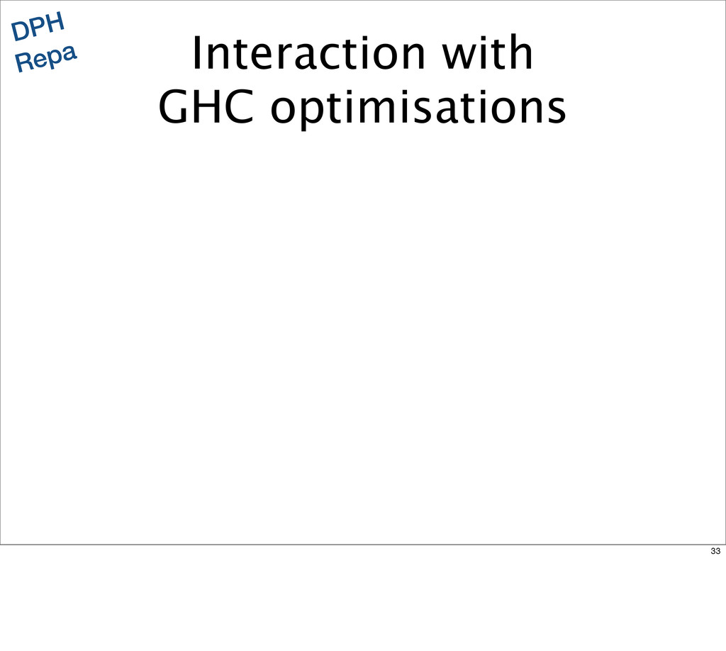 Interaction with GHC optimisations DPH Repa 33