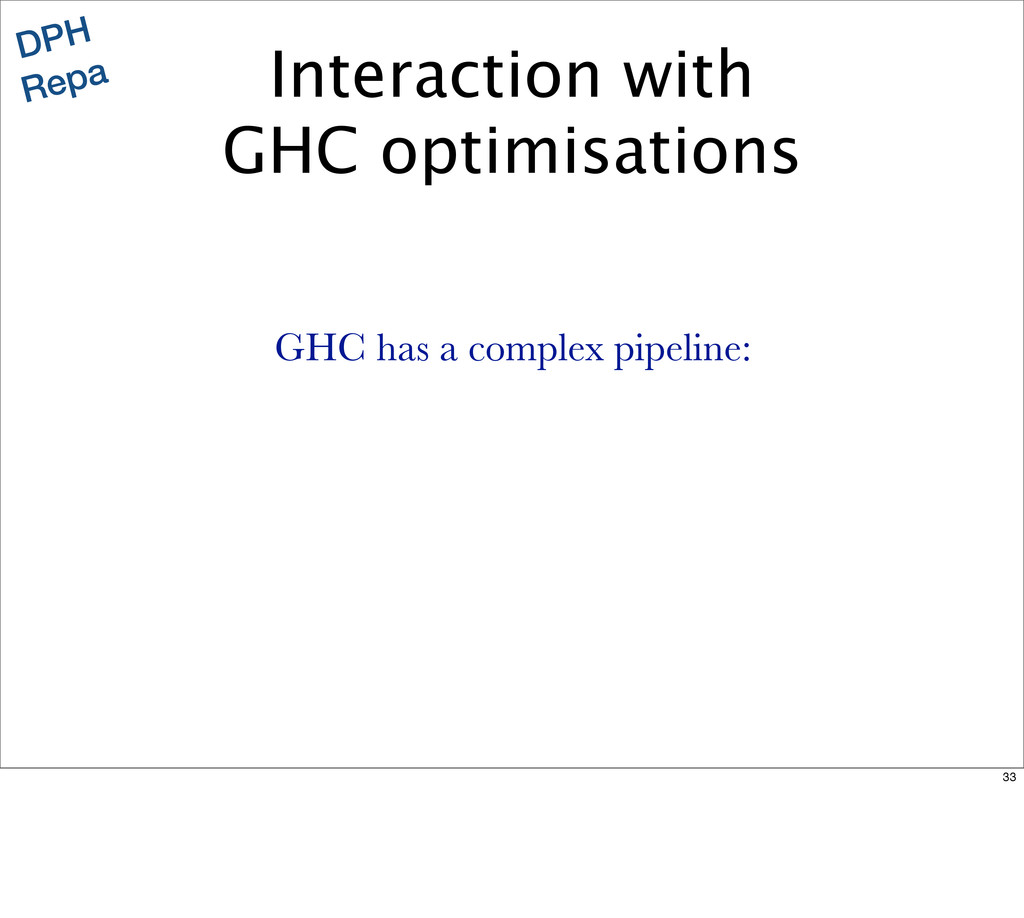 Interaction with GHC optimisations DPH Repa GHC...
