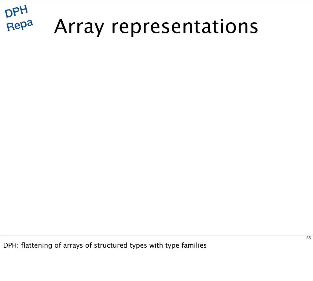 DPH Repa Array representations 35 DPH: flattenin...