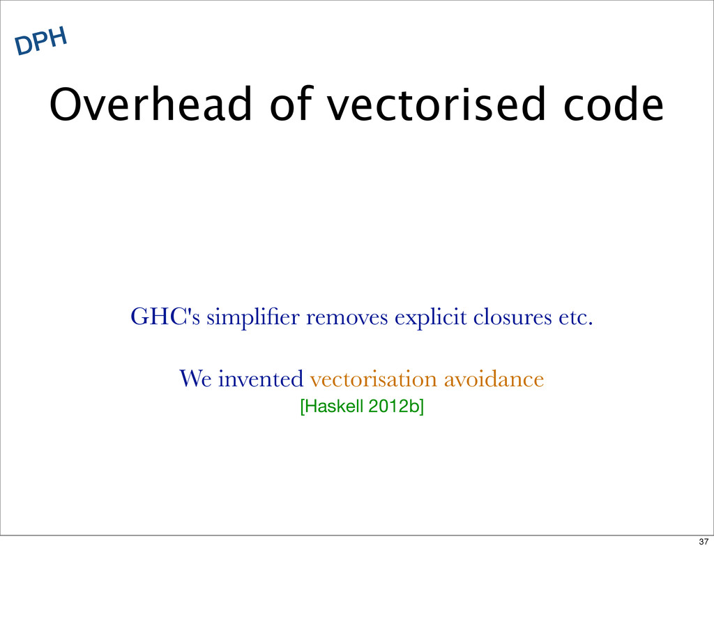 Overhead of vectorised code DPH GHC's simplifier...