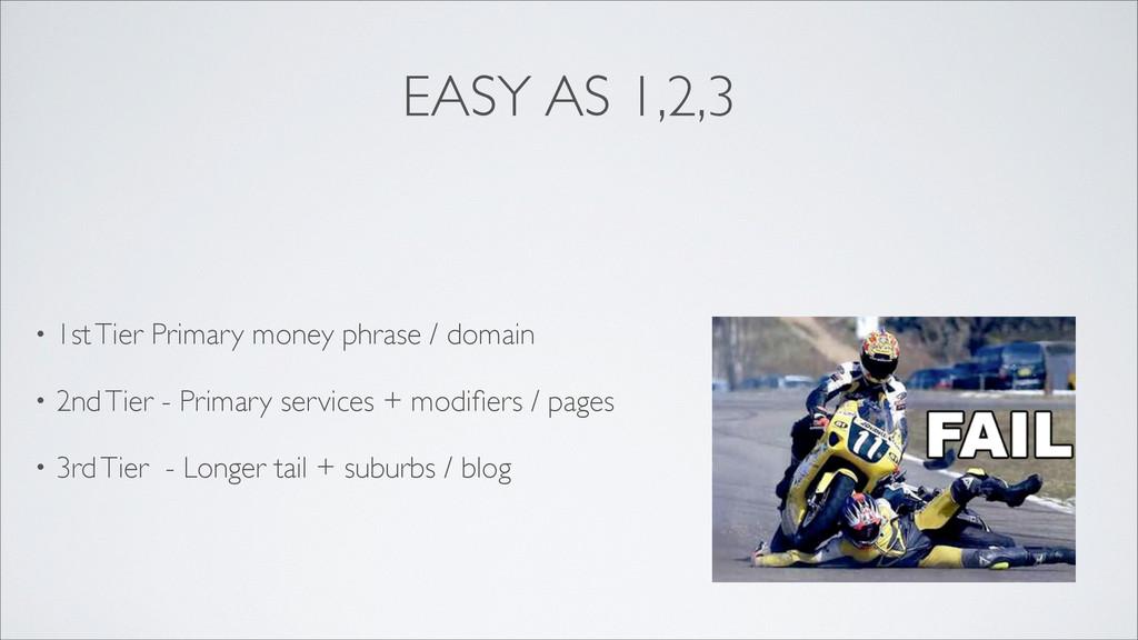 EASY AS 1,2,3 • 1st Tier Primary money phrase /...