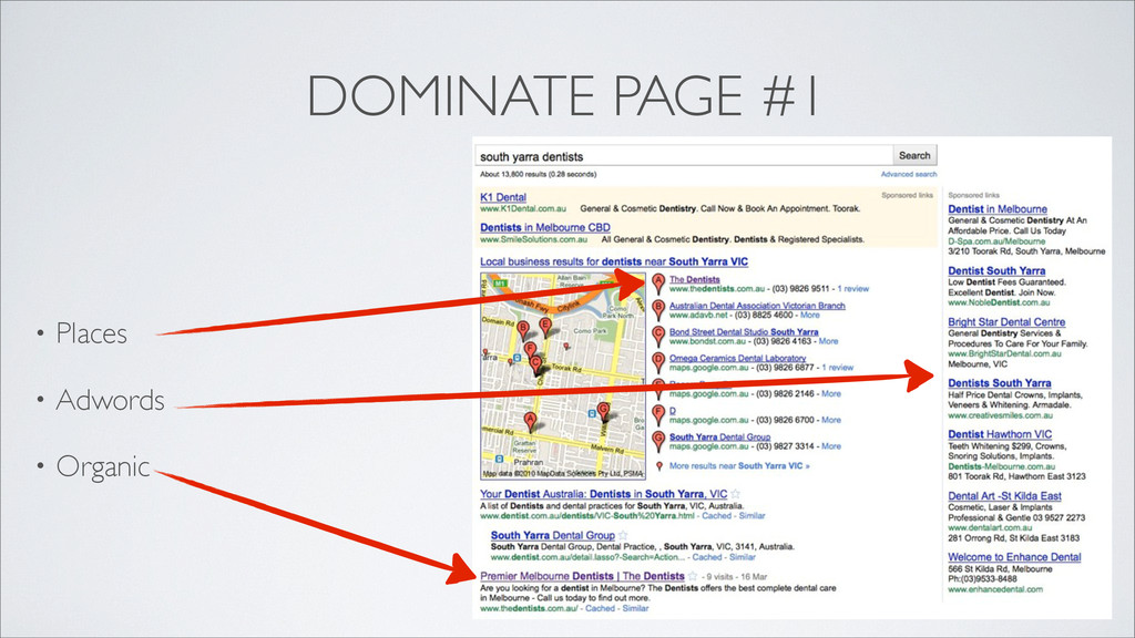 DOMINATE PAGE #1 • Places • Adwords • Organic