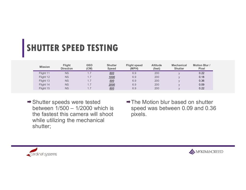 SHUTTER SPEED TESTING Shutter speeds were teste...