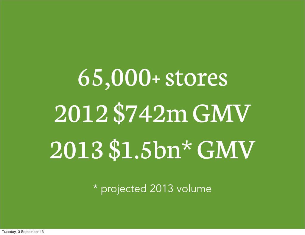 65,000+ stores 2012 $742m GMV 2013 $1.5bn* GMV ...