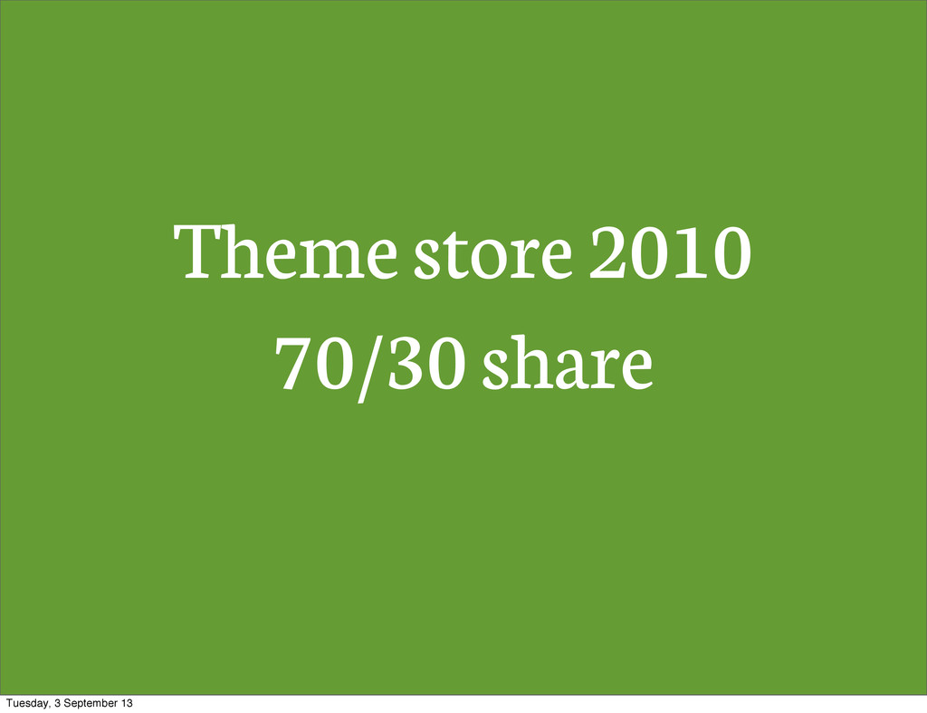 Theme store 2010 70/30 share Tuesday, 3 Septemb...
