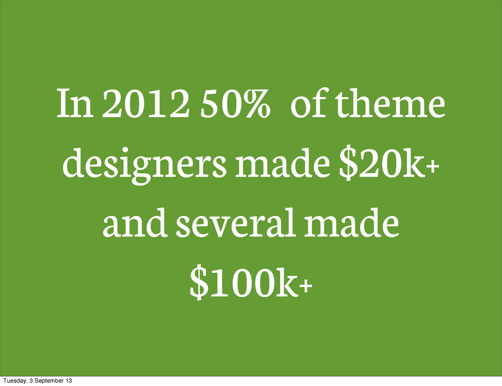 In 2012 50% of theme designers made $20k+ and s...