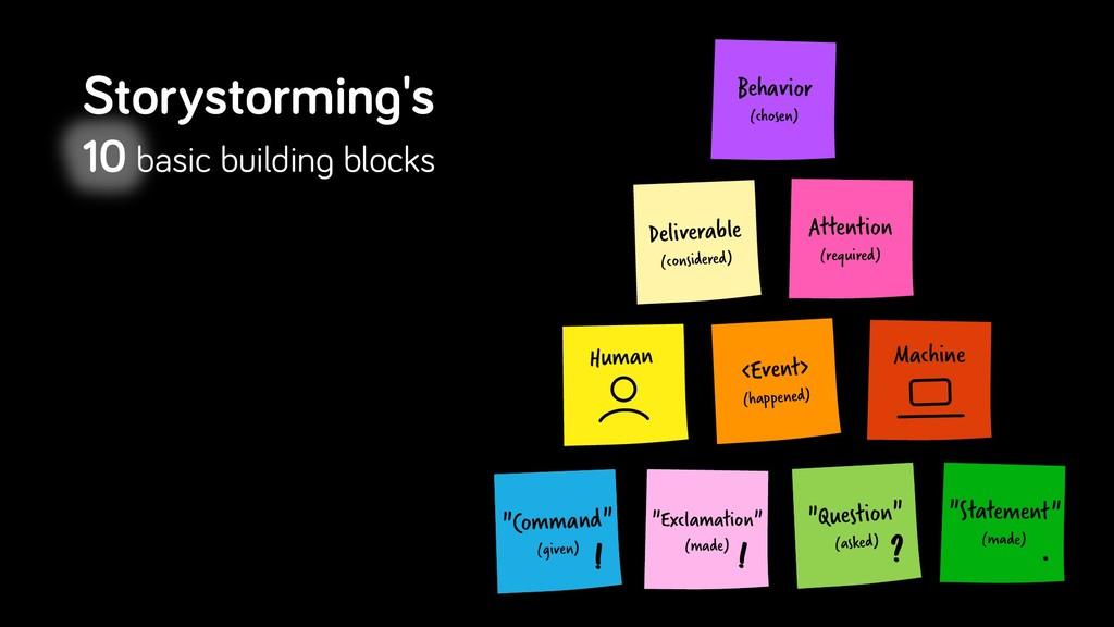 Storystorming's 10 basic building blocks Behavi...