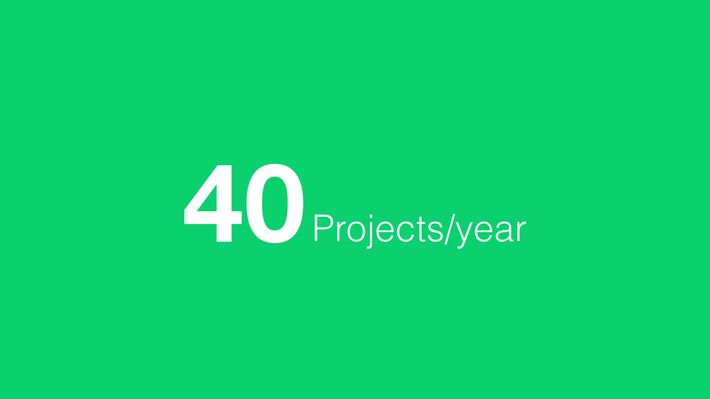 40Projects/year