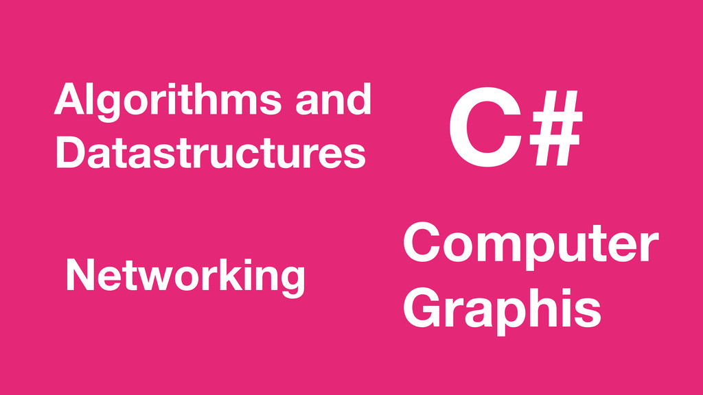 Algorithms and Datastructures Computer Graphis ...