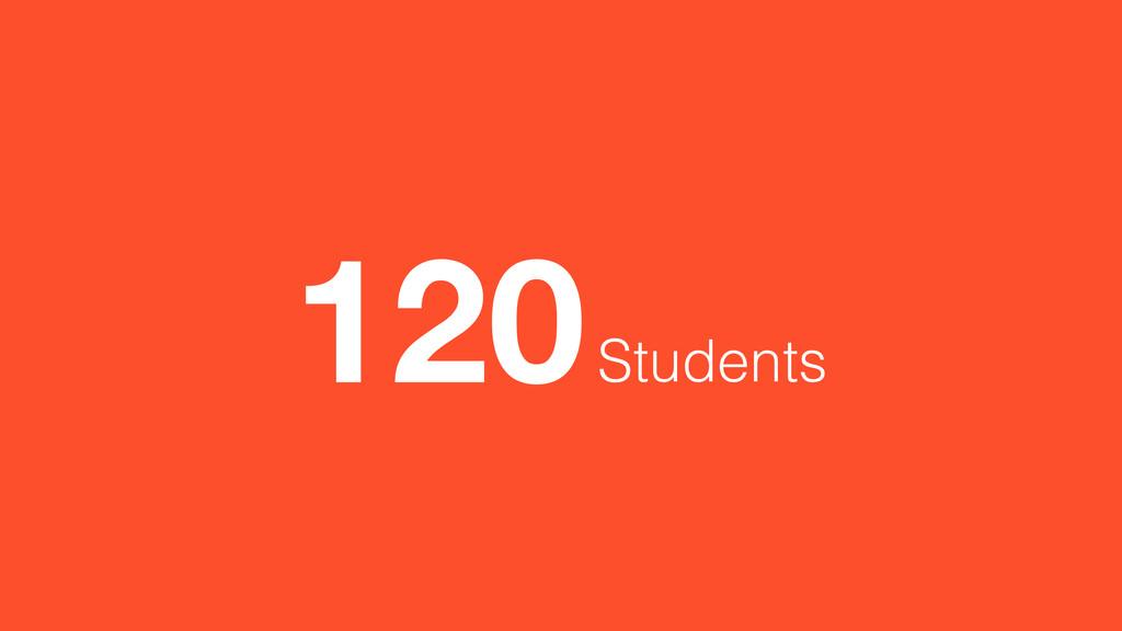 120Students