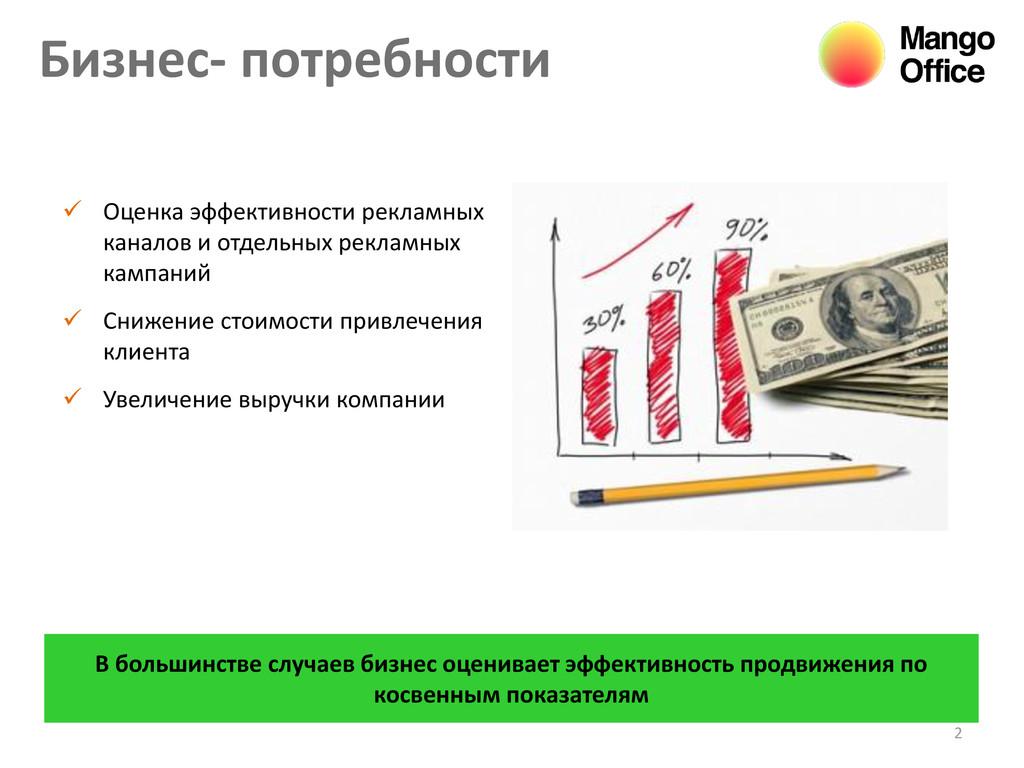 Бизнес- потребности 2  Оценка эффективности ре...