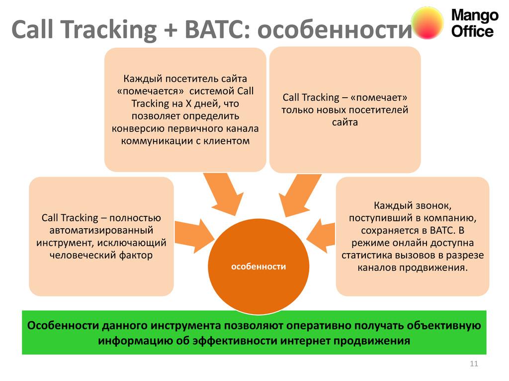 Call Tracking + ВАТС: особенности 11 Особенност...