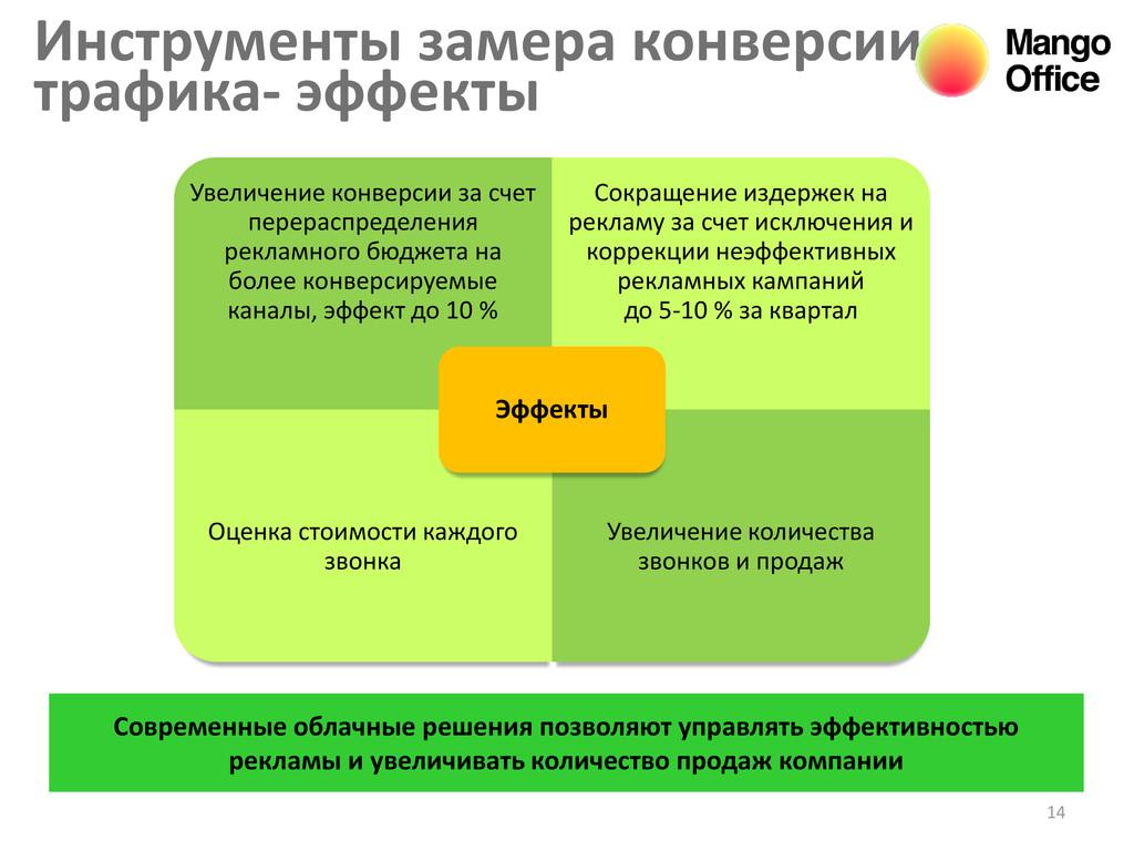 Инструменты замера конверсии трафика- эффекты 1...