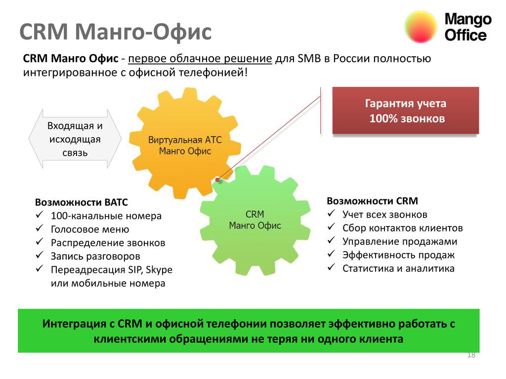 CRM Манго-Офис 18 CRM Манго Офис - первое облач...