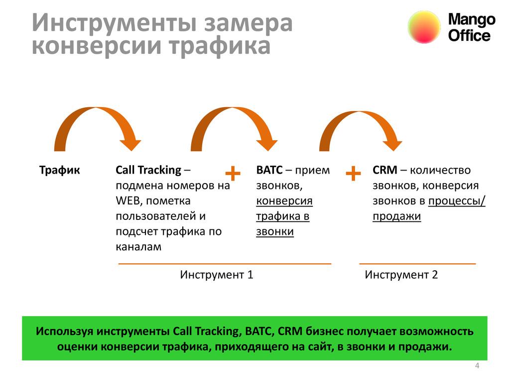 4 Инструменты замера конверсии трафика Использу...