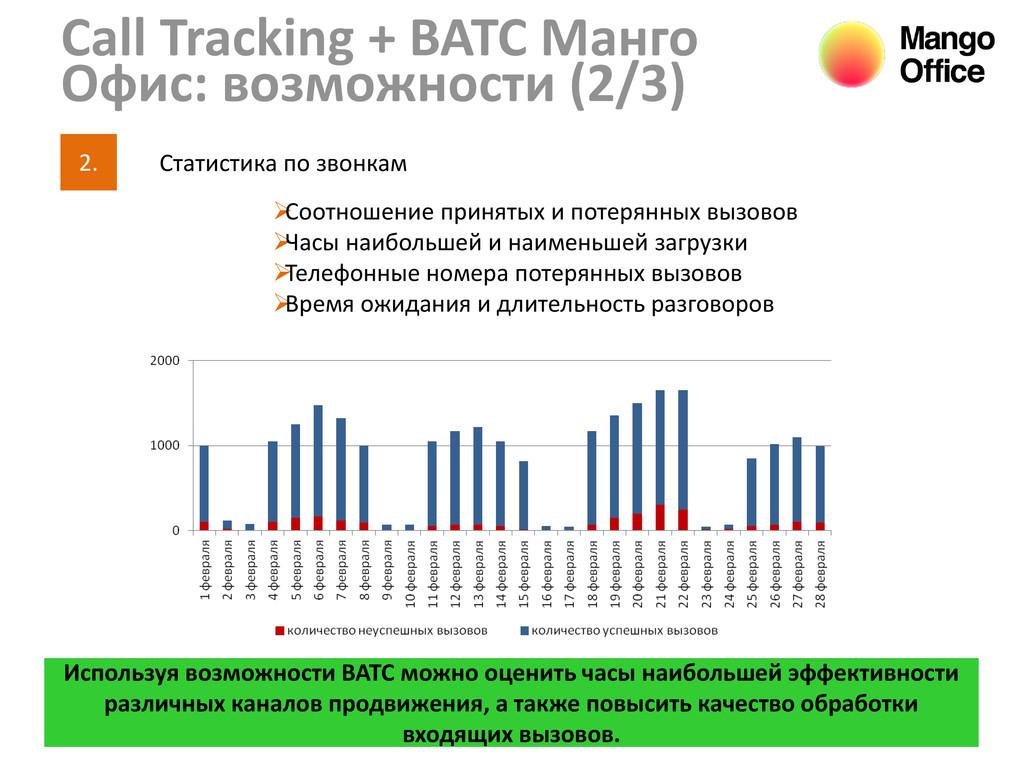 7 Call Tracking + ВАТС Манго Офис: возможности ...