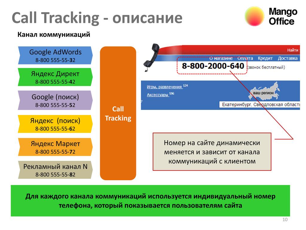 Call Tracking - описание 10 Google AdWords 8-80...