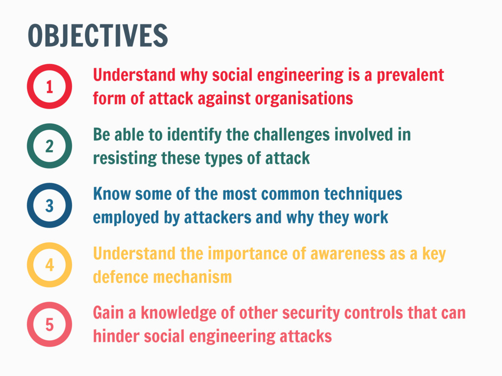 Understand why social engineering is a prevalen...