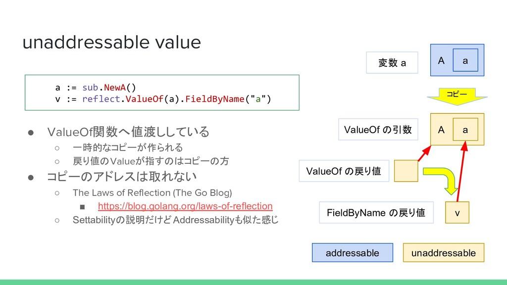 unaddressable value ● ValueOf関数へ値渡ししている ○ 一時的なコ...