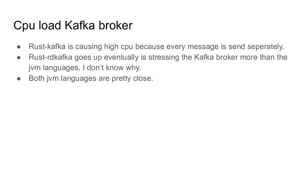 Cpu load Kafka broker ● Rust-kafka is causing h...