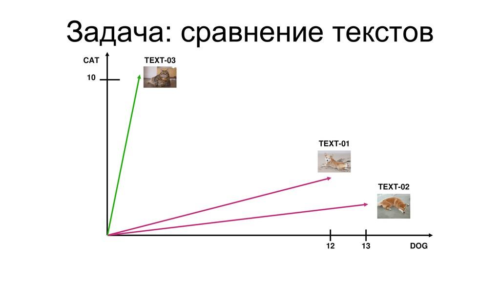 Задача: сравнение текстов TEXT-03 TEXT-01 TEXT-...