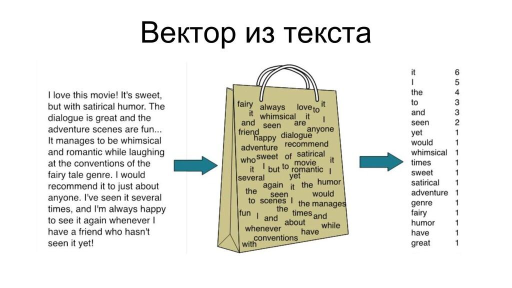 Вектор из текста