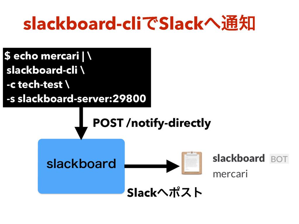 slackboard-cliͰSlack௨ $ echo mercari | \ slac...