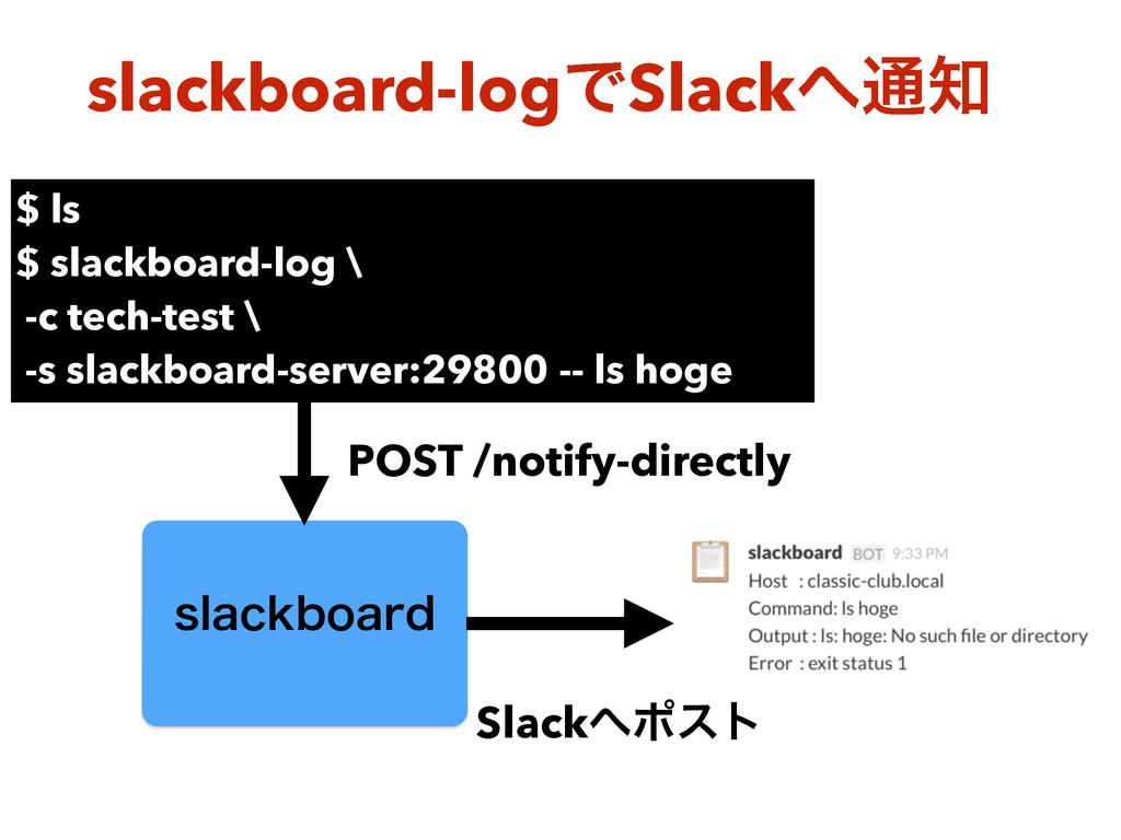 slackboard-logͰSlack௨ $ ls $ slackboard-log \...