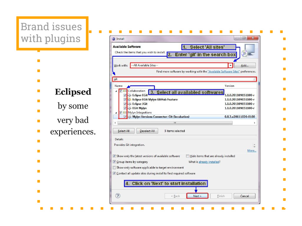 Brand issues with plugins Eclipsed by some very...
