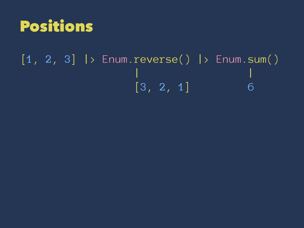 Positions [1, 2, 3] |> Enum.reverse() |> Enum.s...
