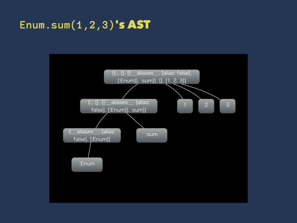 Enum.sum(1,2,3)'s AST